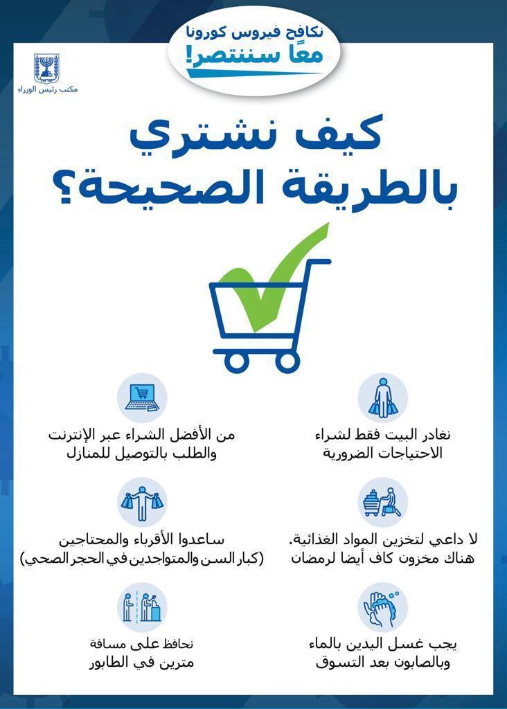 كيف نشتري بالطريقة الصحيحة؟